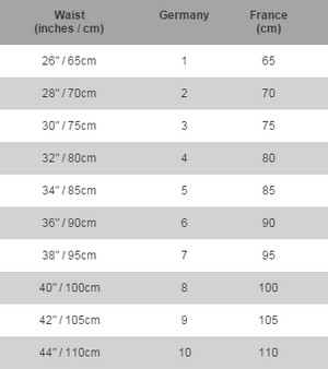 Speedo sizing guide men