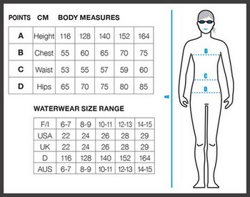 Arena Sizing System Jr Girl