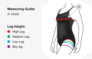 Speedo model guide women